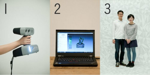 3D Photo Booth Process