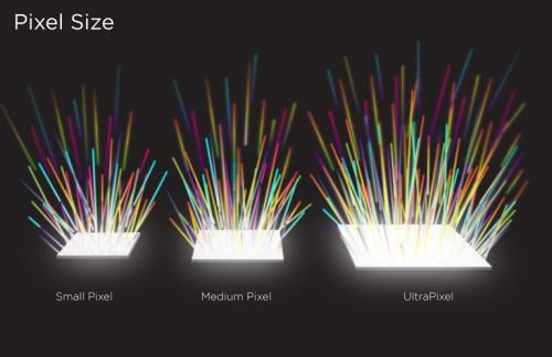 """HTC One """"Ultrapixels"""""""
