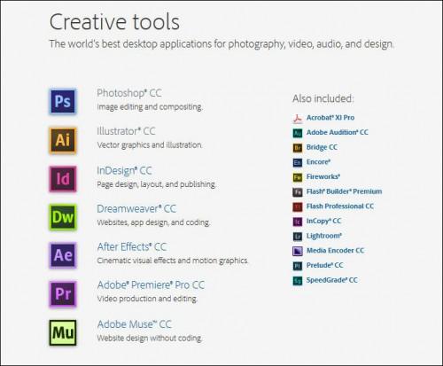 Adobe Creative Cloud Applications