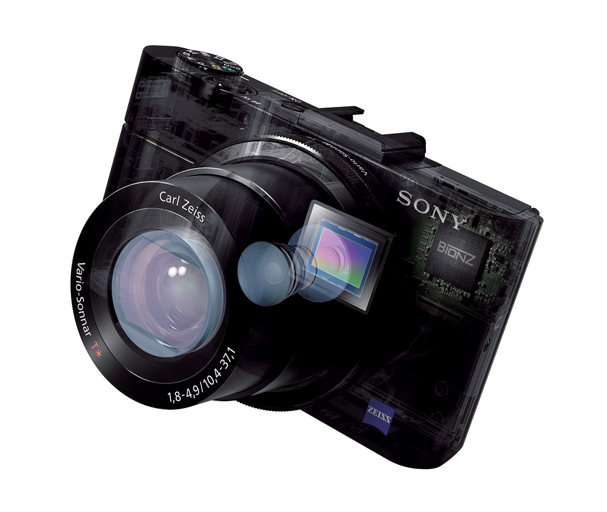 Sony Cybershot RX100 II - Cutaway View