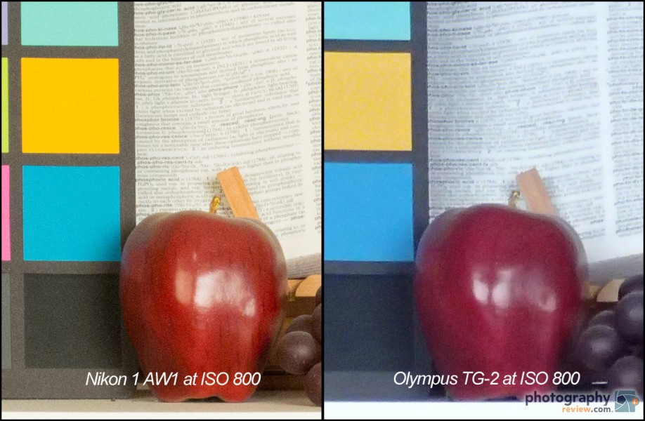 Nikon 1 AW1 Compared to Olympus Tough TG-1